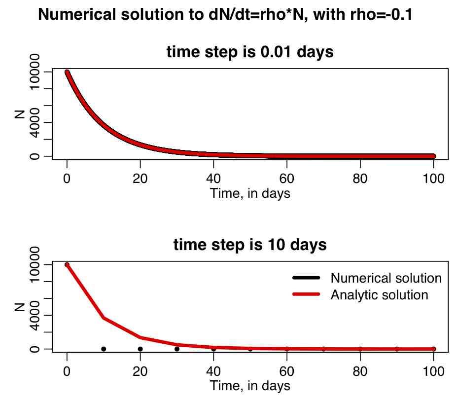 num_solution_exp