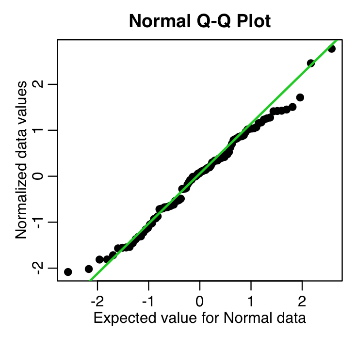 norm_qq_for_MC_simulated_data