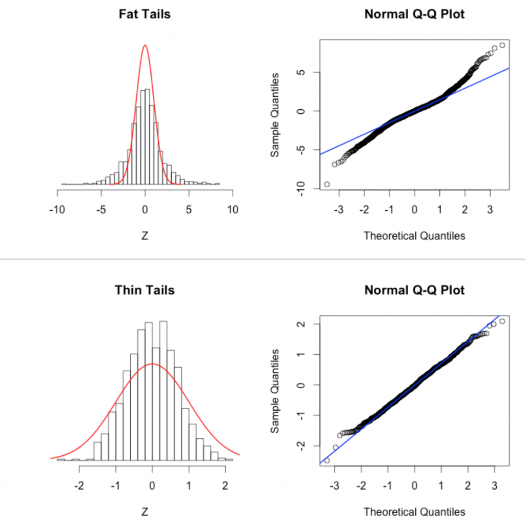 qq_plot_thin_fat_tails