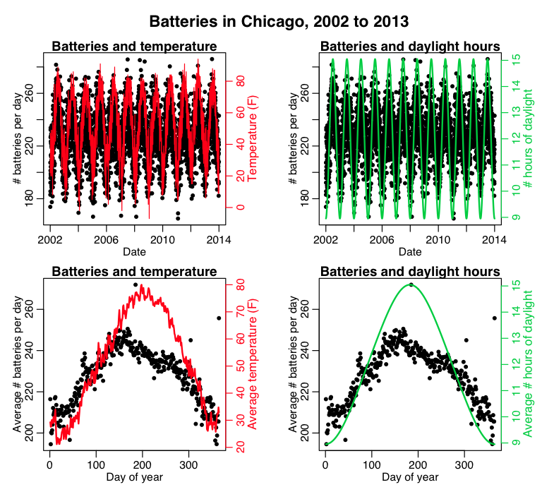 batteries_2002_to_2013