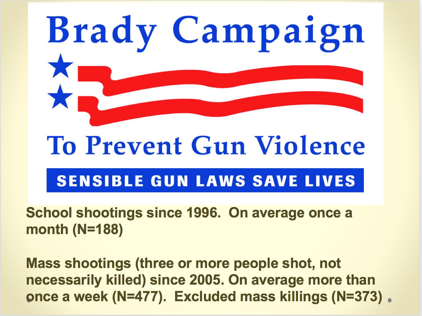 plos_mass_killing_brady_campaign_data