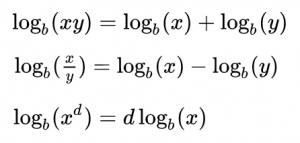 log_identities