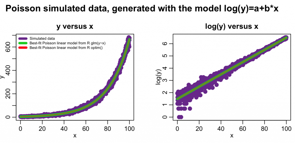 plot_results_comparison_glm_and_optim