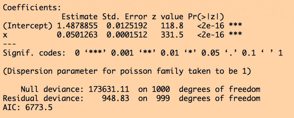 pois_glm_example_a_output