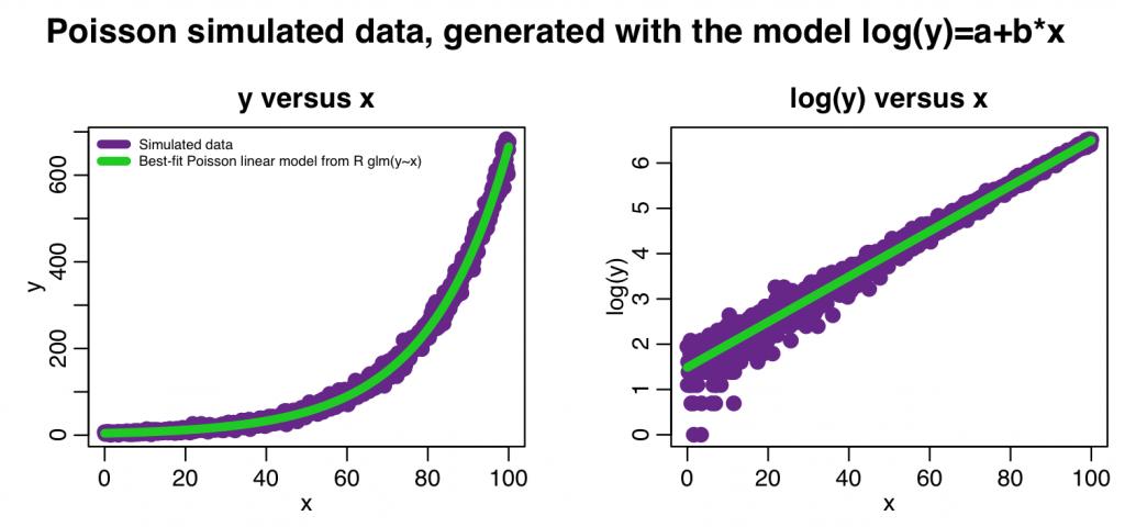 pois_glm_example_a_plot