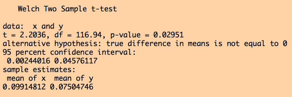 t_test_output_a